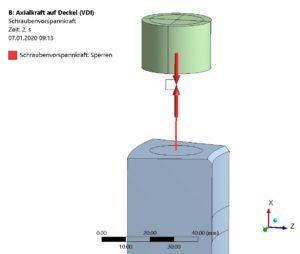 FE-Modell - Aufbringen der Schraubenvorspannkraft auf die modellierten Balken