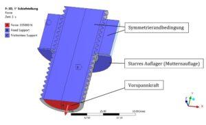 Hydraulisches torsions- und reibungsfreies Anziehverfahren - FE-Modell - Randbedinungen und Lasten