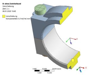 Schraubenverbindung - FE-Modell - Randbedingung 2