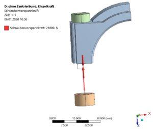 Schraubenverbindung - FE-Modell - Schraubenvorspannkraft