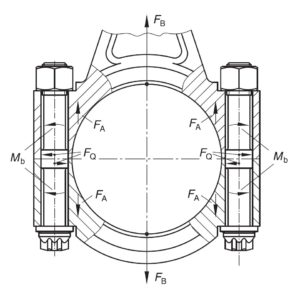 Technische Zeichnung - Schraubenverbindung - VDI 2230 - Beispiel 4
