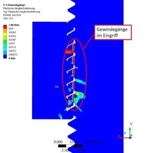 Ansys Ergebnisplot - plastische Vergleichsdehnungen im Gewinde der Schraube bei 5 Gewindegängen im Eingriff
