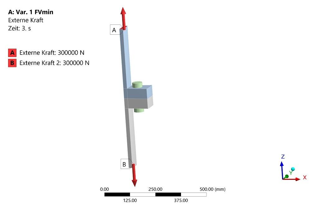 Beispielmodell FEM - Schraubverbindung Doppel-L-Flansch - Geometrie und Krafteinleitung