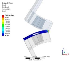 Umgebungssteifigkeitsseinflusses - Darstellung der Ergebnisse von Verformung und Trennfugendruck