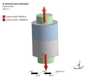 Untersuchung zum Einfluss der Krafteinleitung - Modelldarstellung und Krafteinleitung - Modell 1