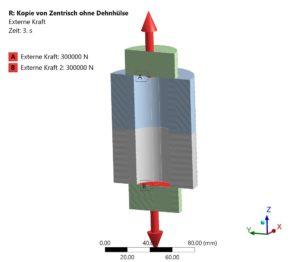 Untersuchung zum Einfluss der Krafteinleitung - Modelldarstellung und Krafteinleitung - Modell 2