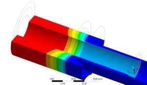gekoppelte thermo-mechanische Analysen - Temperaturverteilung über das Bauteil